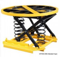 Spring Actuated Pallet Leveller (Standard Type) 1