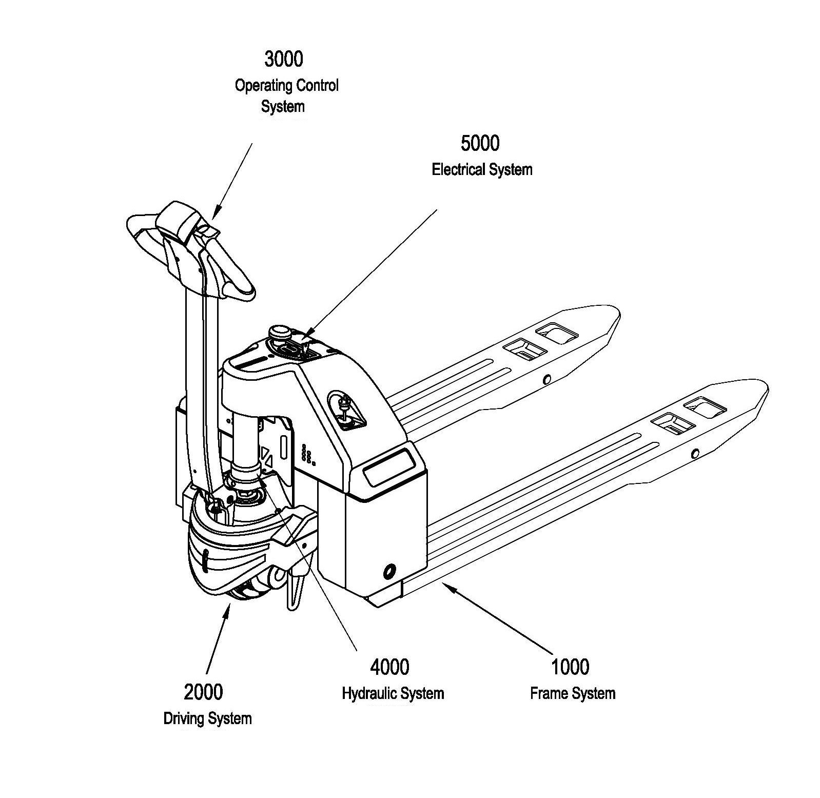 Replacement Parts For Electric Pallet Jacks