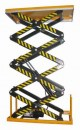 Four Scissor Lift Tables .4 & .8 Ton Capacity