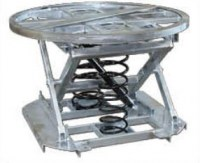 Spring Actuated Pallet Leveller (Galvanized Type)